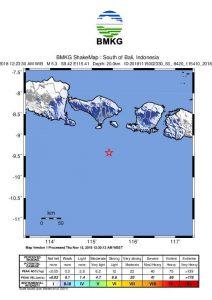 Gempa Tektonik M 5,3 Guncang Denpasar, Bali dan Sekitarnya